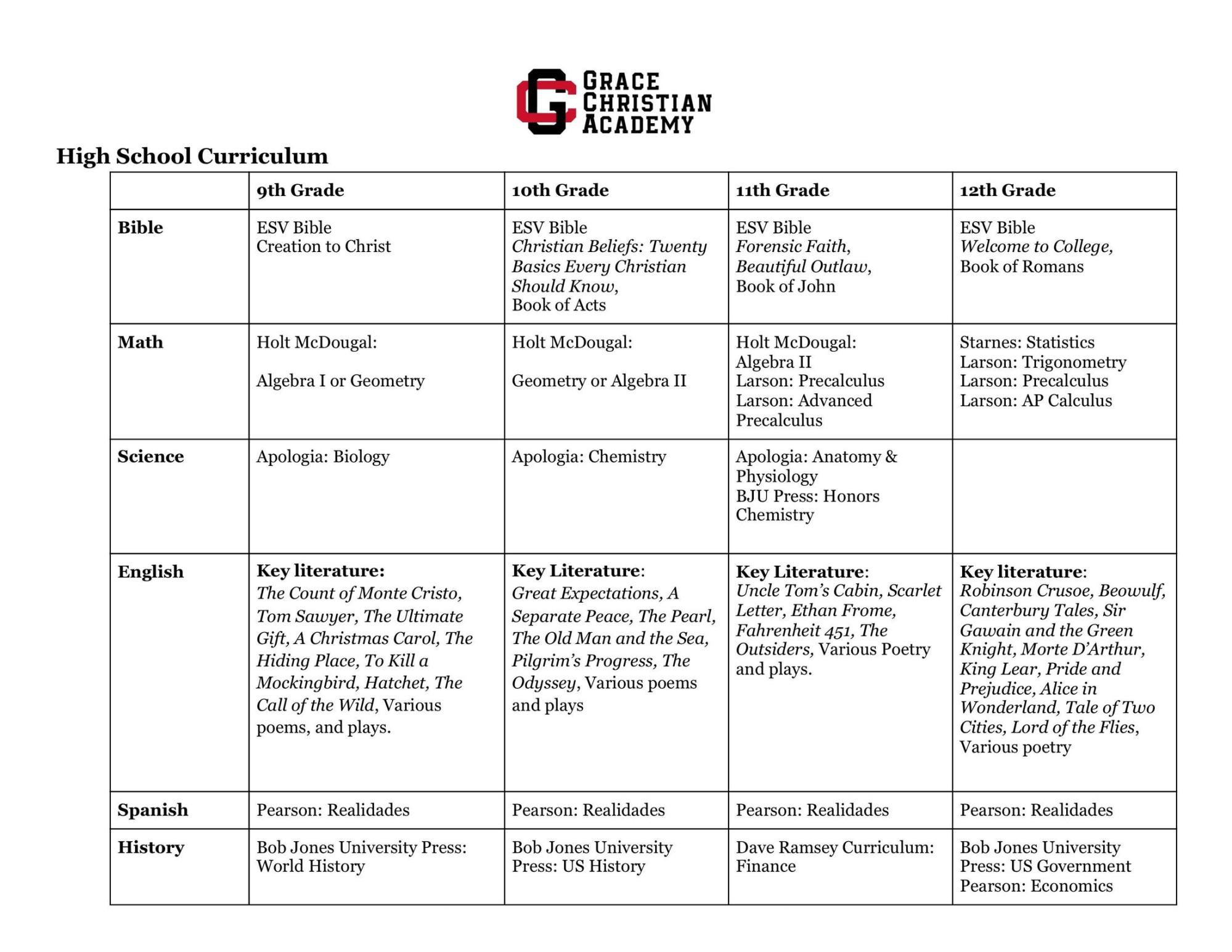 hight resolution of Curriculum - Grade Levels - Grace Christian Academy