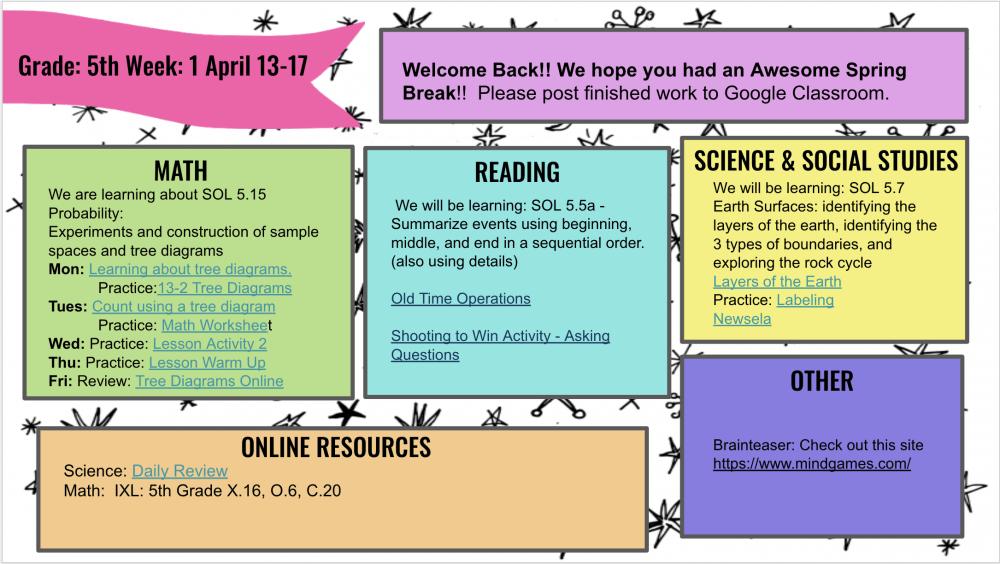 medium resolution of Spring 2020 Learning - Fifth Grade – 5th Grade – Patrick Copeland Elementary  School
