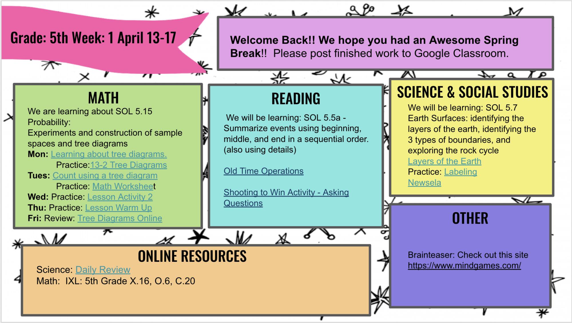 hight resolution of Spring 2020 Learning - Fifth Grade – 5th Grade – Patrick Copeland Elementary  School