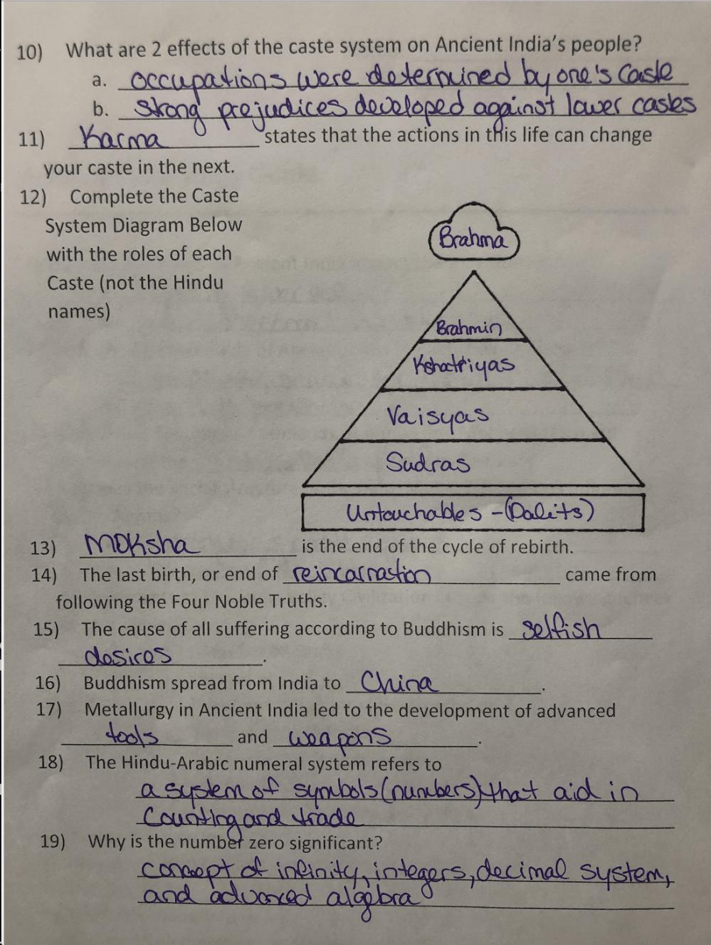 medium resolution of Social Studies - 6th Grade – Coach Taylor Hill – Bon Lin Middle School