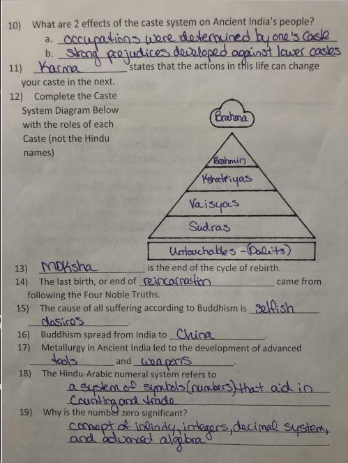 small resolution of Social Studies - 6th Grade – Coach Taylor Hill – Bon Lin Middle School