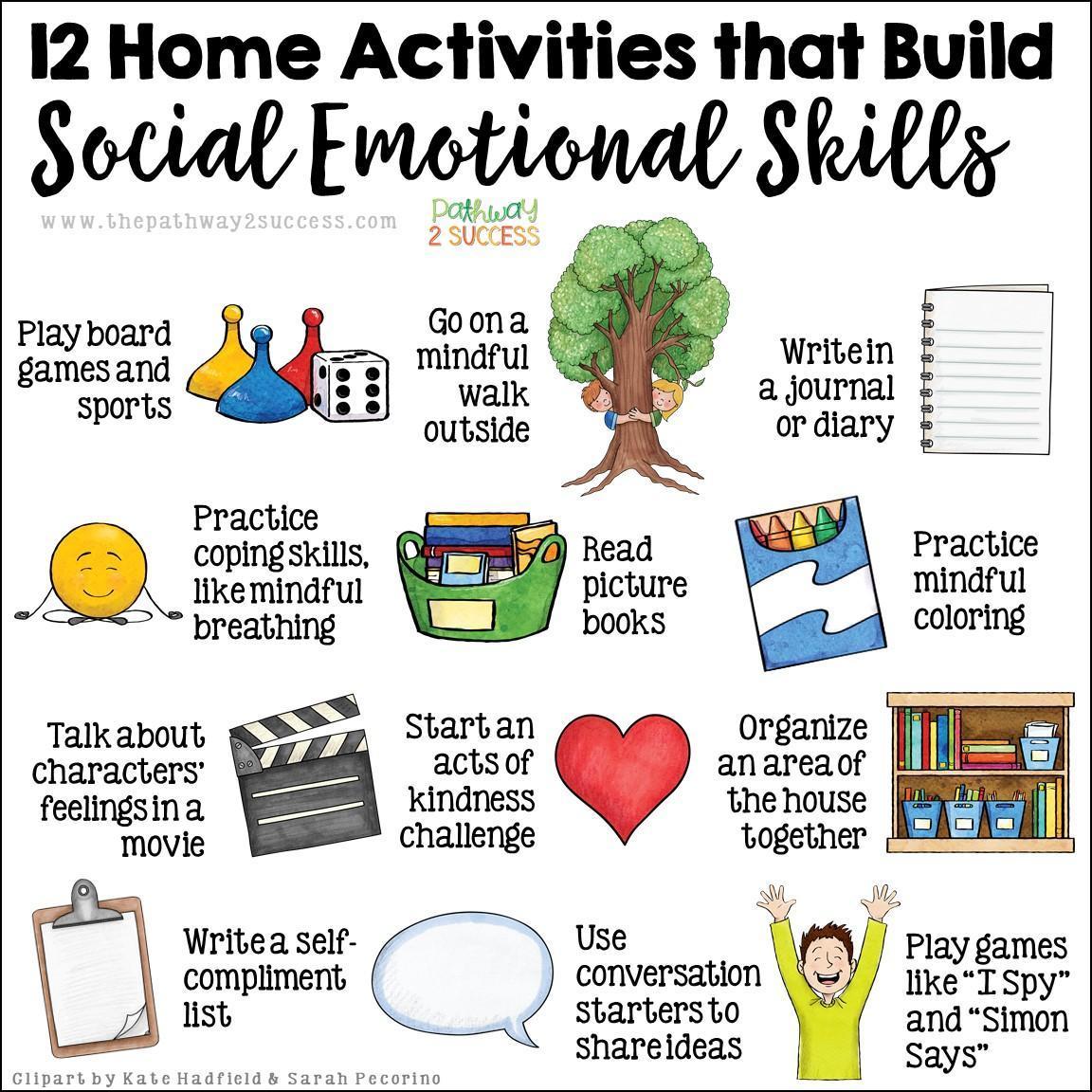 Social Emotional Resources Covid 19 Frenship Isd