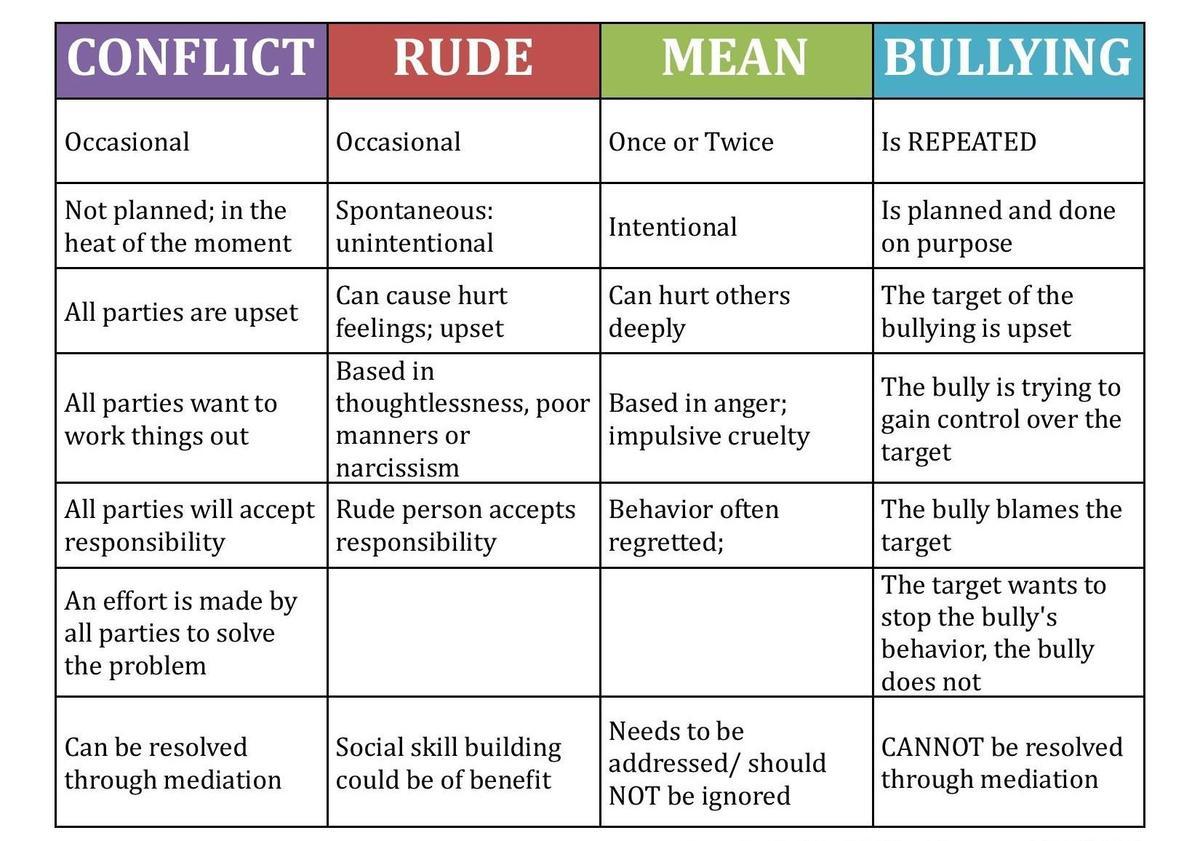 Bullying Counseling Amp Registration Clarke N Johnsen