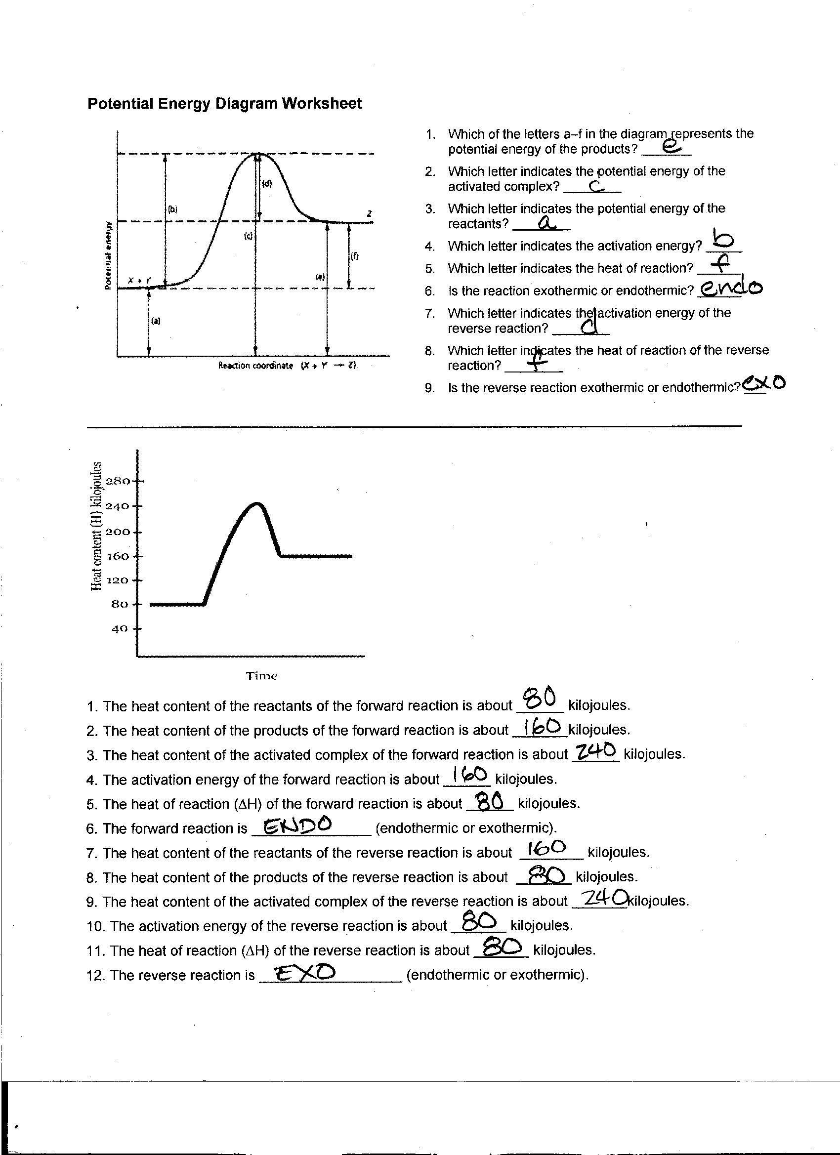 Chemistry 12 Worksheet 1 2 Potential Energy Diagrams