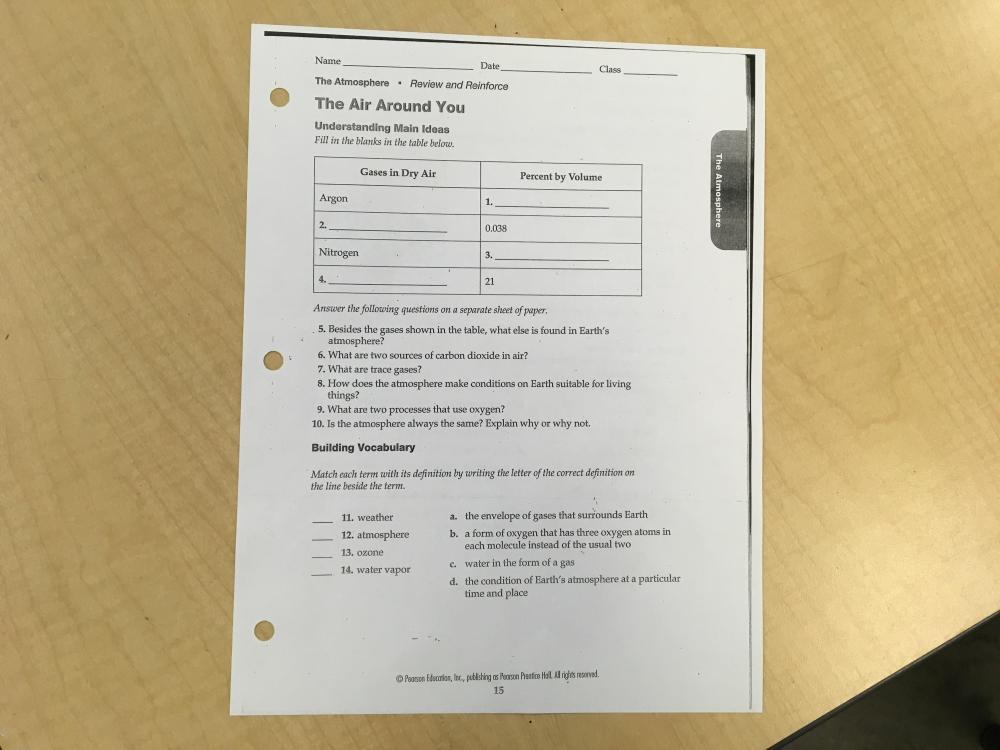 medium resolution of Corvallis Middle School