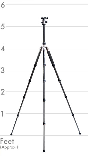 Travel tripods: 5 carbon fiber kits reviewed: Digital