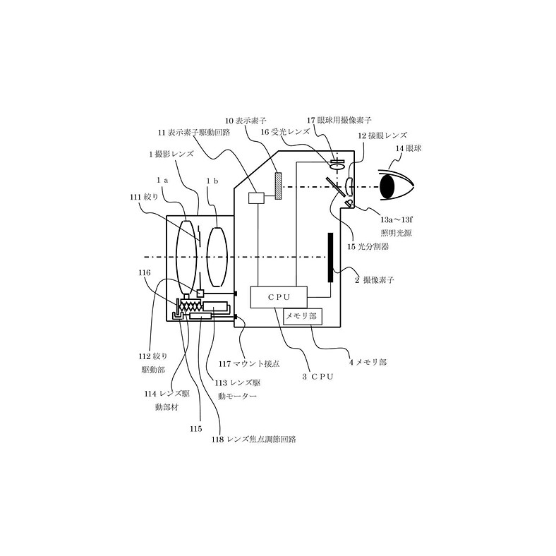 Canon files patent application for eye-controlled AF