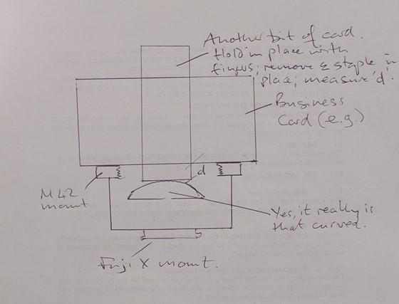 Re: Zhongyi Turbo II M42-FX Specific Problems Anyone