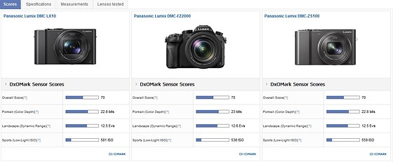 Re: Excelent camera for the price !: Panasonic Compact