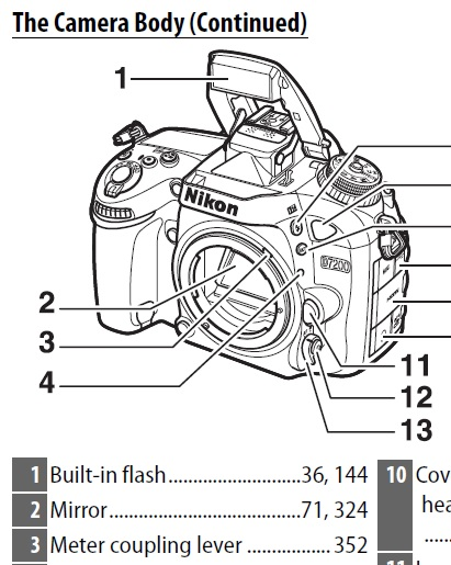 Thanks Nikon, 20 slots for manual lens data: Nikon Z