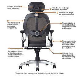 revolving chair repair in jaipur lowes lawn chairs repairing services india handle