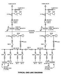 control wiring diagram of apfc panel for reversing motor starter electrical drawings services in india