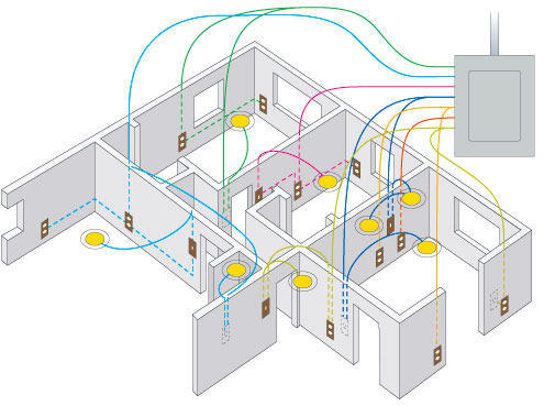 Abb Wiring Diagrams Service Provider Of Domestic Wiring For Appartment And