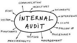 ISO 9001 Internal Audit Training in Borivali East, Mumbai