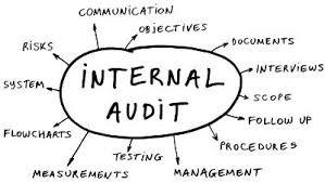 ISO 9001 Internal Audit Training, ऑडिट ट्रेनिंग, लेखा