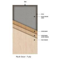 Flush Doors Materials & ... Dayoris Doors Modern Flush ...