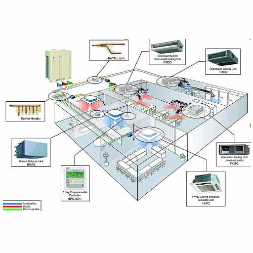 House Ac Wiring Diagram Variable Refrigerant Flow Systems Variable Refrigerant