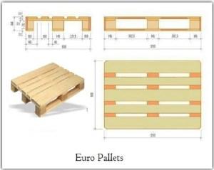 Euro Pallet  4 Way Pallet  Heavy Manufacturer from Surat