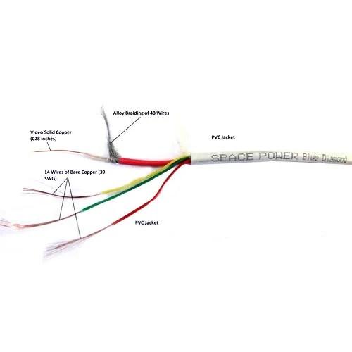 Camara Cctv Cable Wiring Diagram. Schematic Diagram
