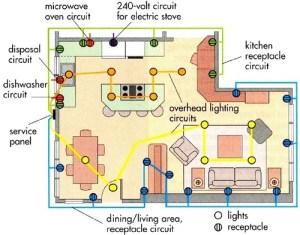 Building Design Service  Electrical Layout Plan Service