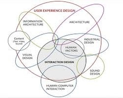 User Acceptance Testing Service in India