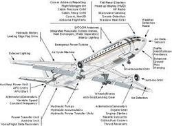 Aircraft Spares & Aeroplane Parts Manufacturer from Kanpur