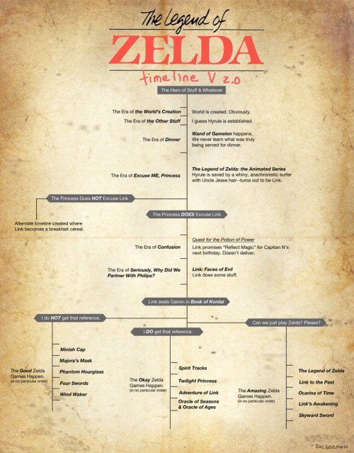 view topic nintendo releases