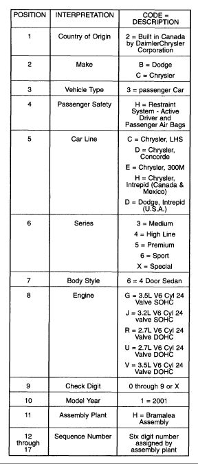 Jeep Vin Decoder Chart : decoder, chart, Jeep:, Number, Lookup