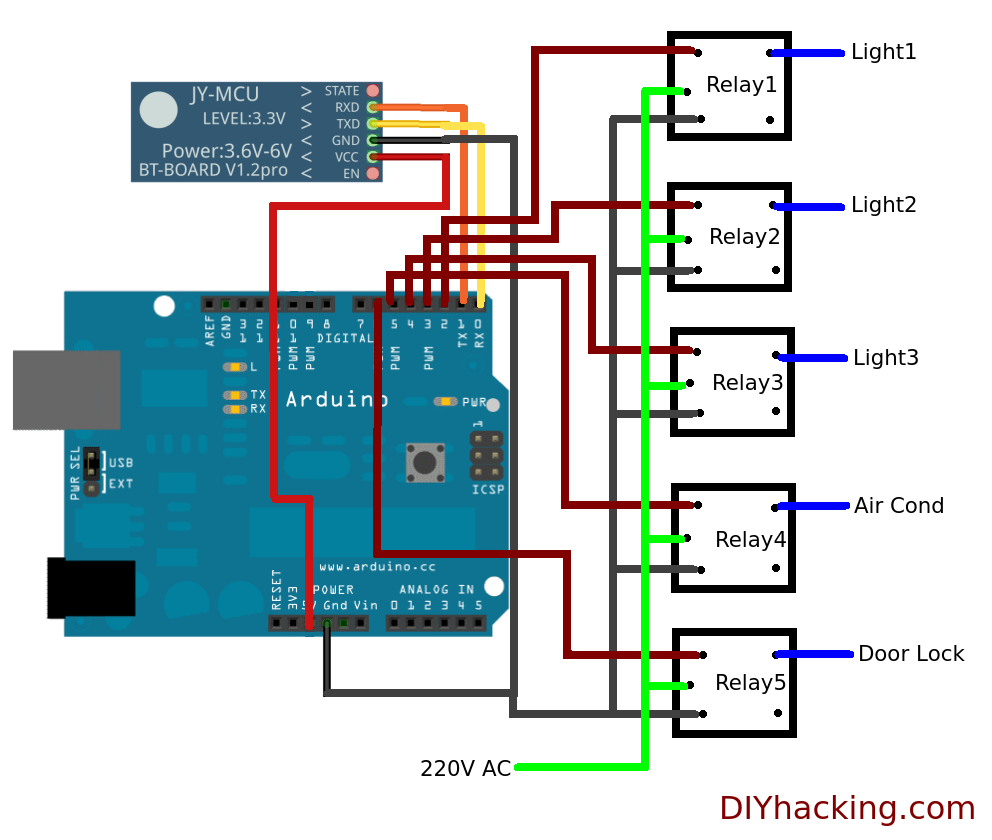 medium resolution of hai home automation wiring diagram home wiring and hai omni system crestron home automation