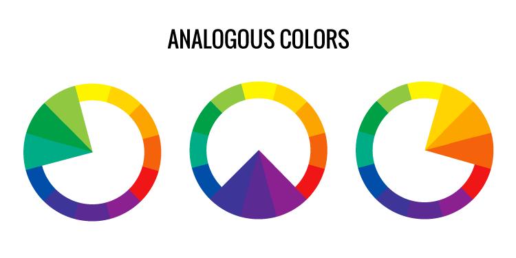 Analogous colors, color wheel, color scheme