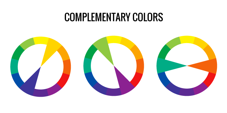 Complementary Colors Color Wheel Scheme