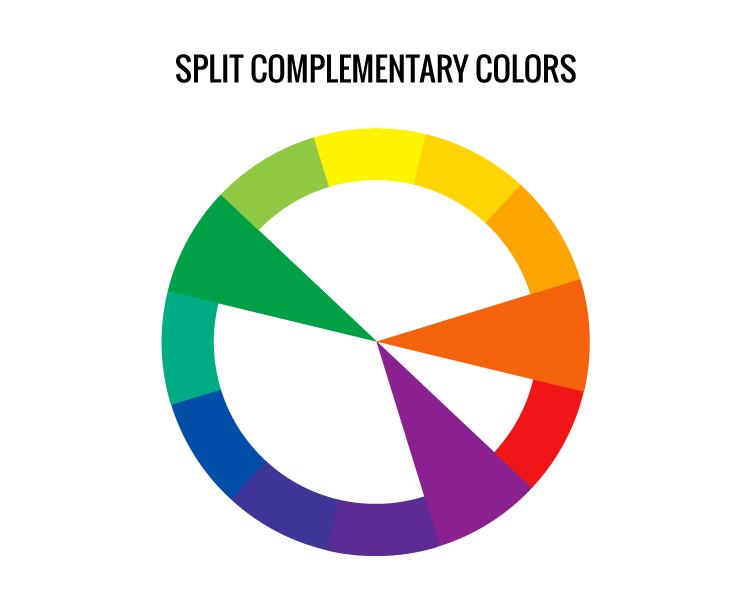 Split complementary colors, color wheel, color scheme