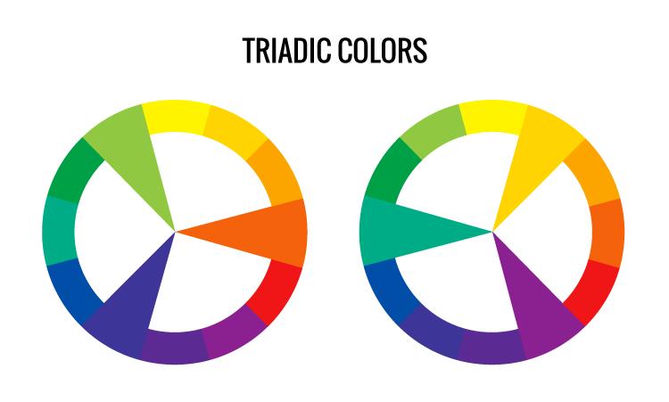 Triadic Colors Color Wheel Scheme