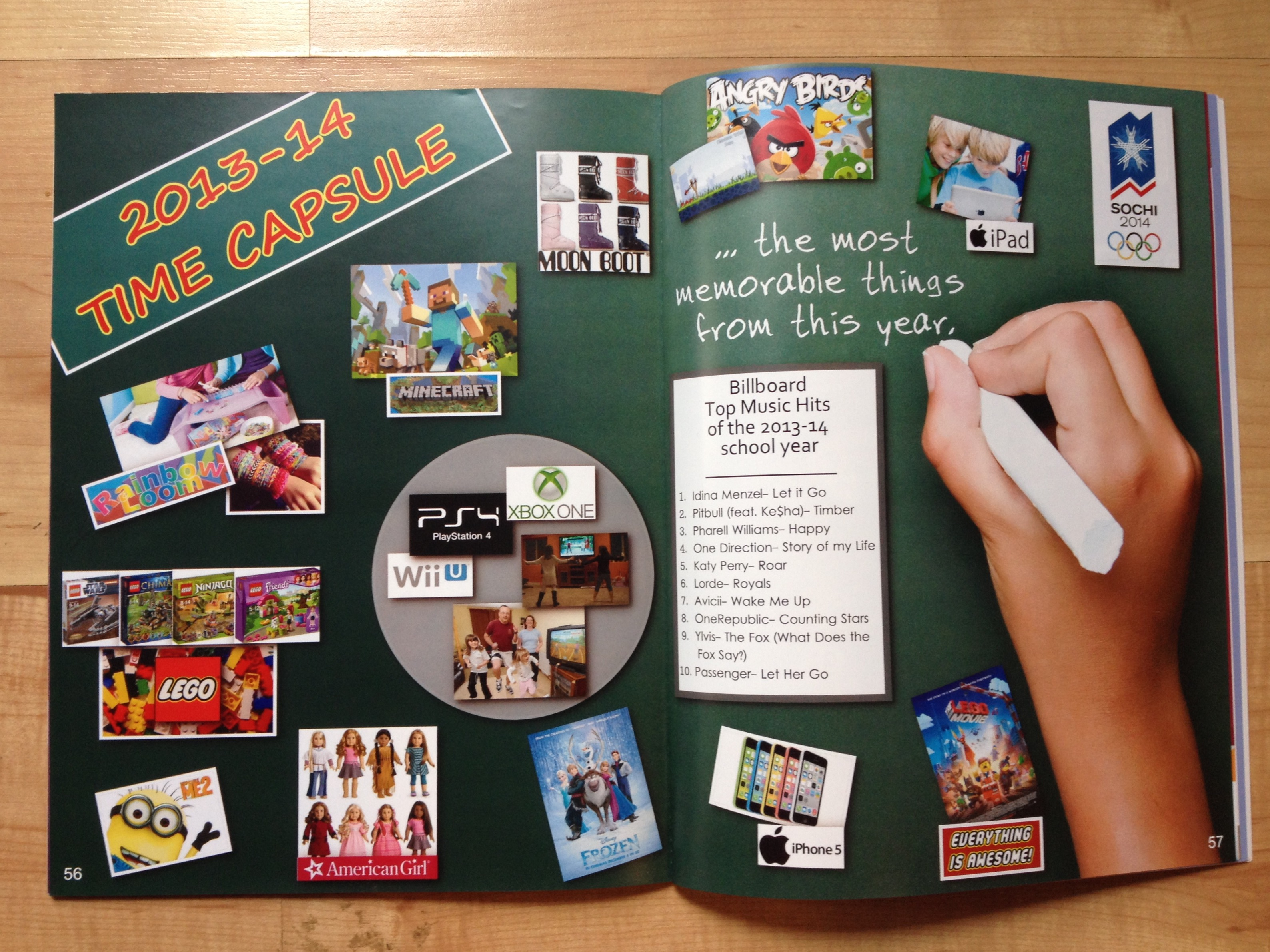 Yearbook Content Ideas