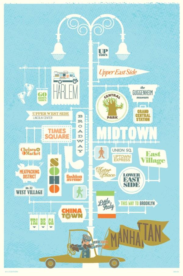 cityprint Manhattan