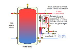 HeatSpring Magazine – 2Pipe Versus 4Pipe Buffer Tank