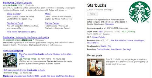Starbucks en Google con contenidos de Google+