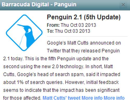 Panguin: infomarción sobre las actualizaciones de Google