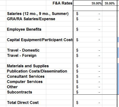 Salary Budget Template Example Excel