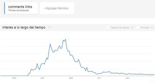 Tendencias de Google: crear enlaces con coemntarios de blogs no es tan popular como antes