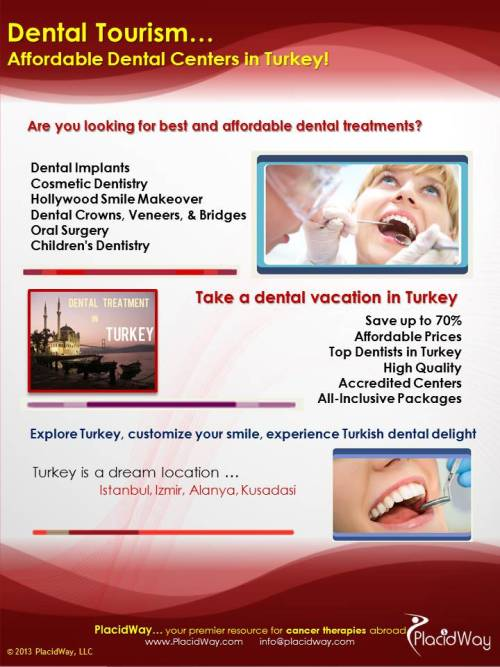 Dental Tourism in Turkey