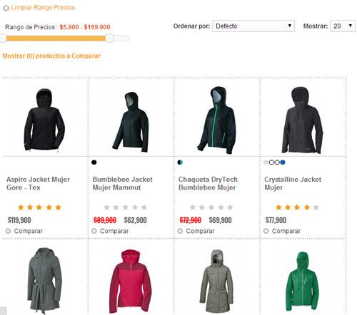 diferentes url pero casi el mismo contenido: páginas para precios de un producto