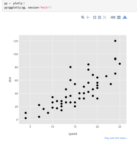 how to add text to an nmds plot ggplot2