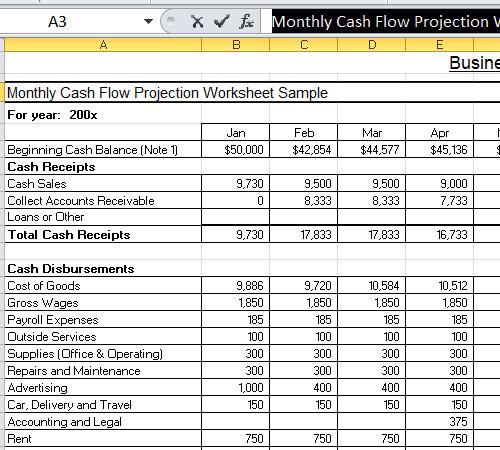 cash flow forecast spreadsheet