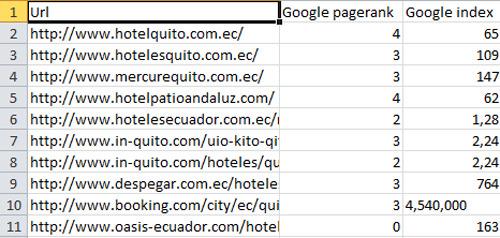 Download de los resultados de búsqueda: SEoQuake también muestra datos como el PageRank o las páginas indexadas por Google
