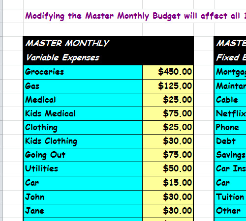example of family budget