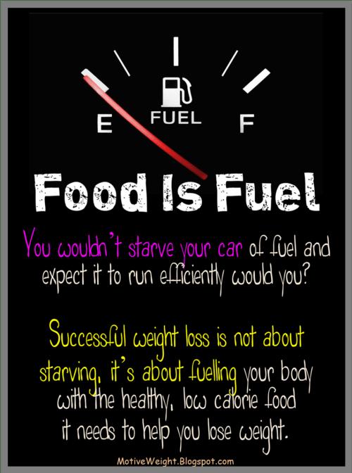 Image result for healthy food motivation