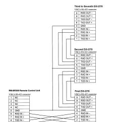 Rj 45 Wiring Diagram E30 Ignition Rs485 Pinout To Rj45 Cable