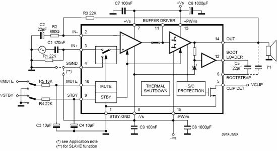 TDA7293 Stereo 100W Anfi