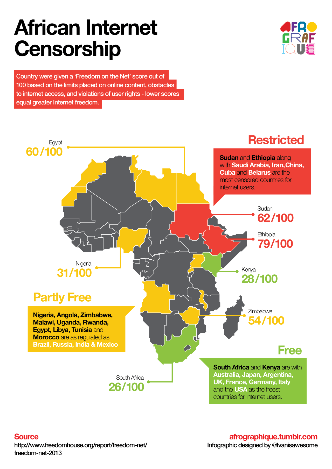 African Internet censorship: an infographic detailing the freest and most restricted African countries for Internet users.